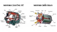 Nên chọn mua máy rửa xe motor cảm ứng từ hay motor chổi than?